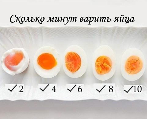 Яйца в мешочке пошаговое 6